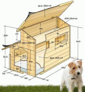 Как построить собачью конуру